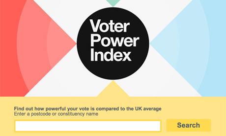 Voter Power Index screengrab