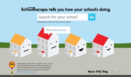 Schooloscope.com