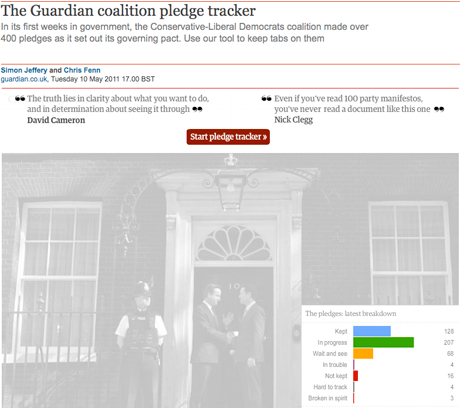 Guardian coalition pledge tracker