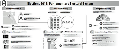 british electoral system Start studying ap comparative government: uk learn vocabulary, terms, and more with flashcards a member of a british political party an electoral system in which individual candidates compete in single member districts.