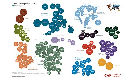 World Giving Index 2011 map