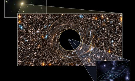 how are black holes found - photo #21
