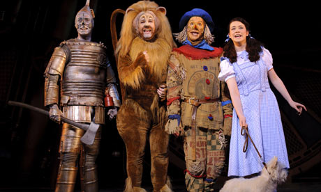 Wizard of oz cast the wizard of oz cast