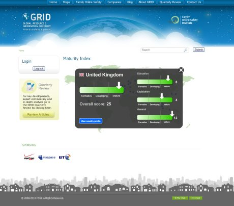 The Grid tool produced by the Family Online Safety Institute