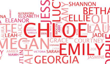 Лучшие детских имен Wordle