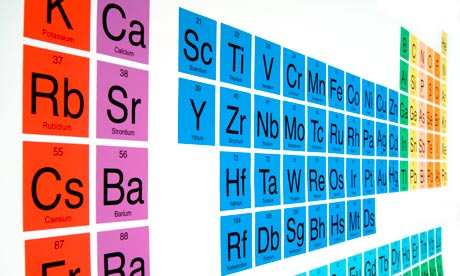 Element of the week dubnium grrlscientist science for 105 periodic table