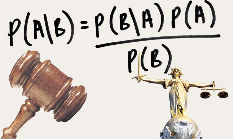 Bayes' theorem.