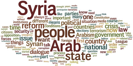 wordle-assad-speech