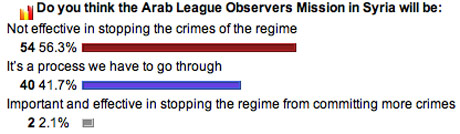 syria-arab-league-poll