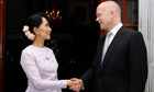 William Hague and Aung San Suu Kyi
