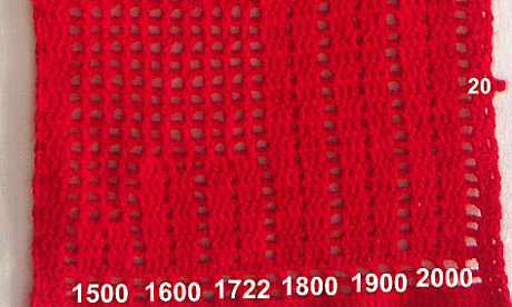 Russia's population in knitting