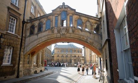 Art History topten university