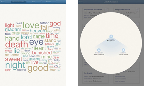 Screenshot of word cloud and character circle