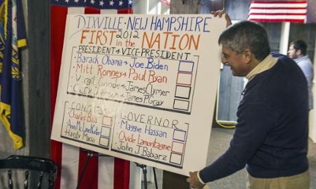 Dixville Notch voting