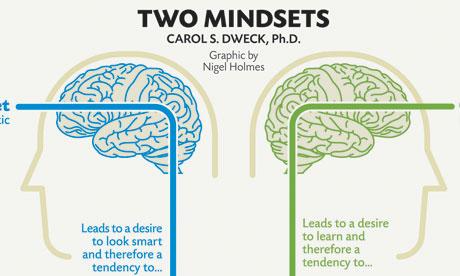 Taschen book: mindsets