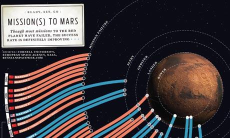 Taschen book: Mars