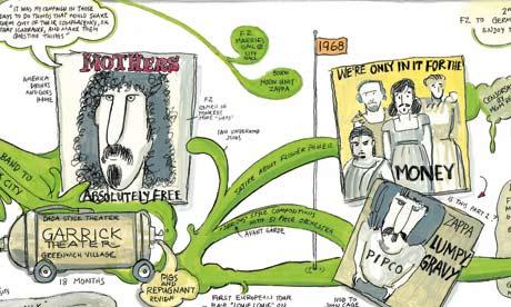 Taschen book: Zappa
