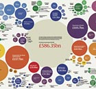 Taschen book: Guardian spending