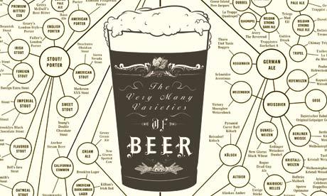 Taschen book: beer