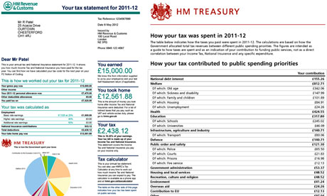 Budget 2012: tax receipt BIG