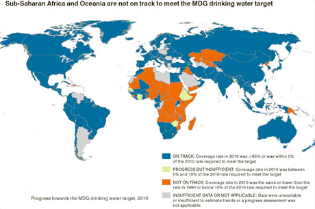 World map MDG water