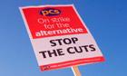 PCS placard