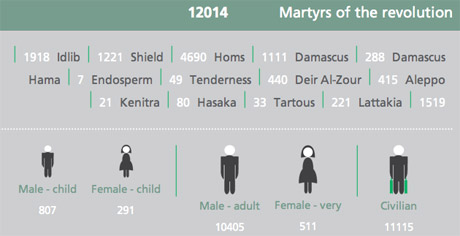syria-children-deathtoll