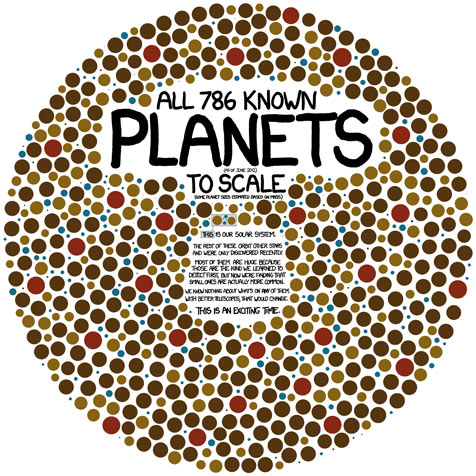 Exoplanets graphic