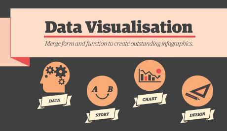 Data Visualisation Guardian Masterclass