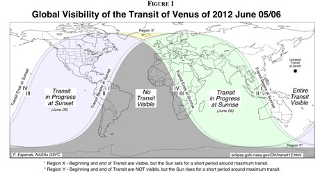 Global Visibility Transit Venus