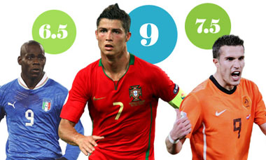 player ratings euro 2012