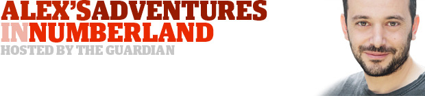 Blog badge, Alex's Adventures in Numberland