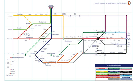 Will Gompertz's tube map guide to modern art movements