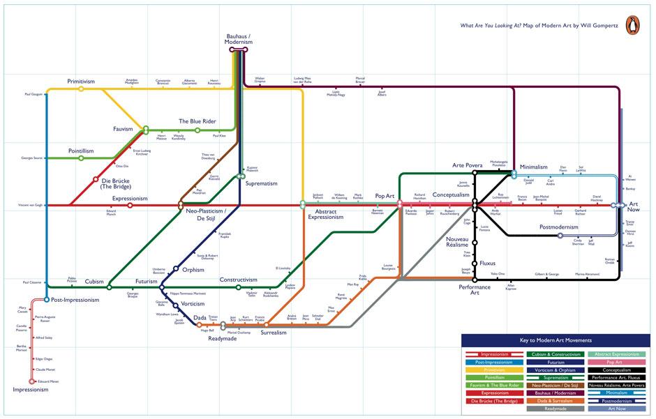 Modern art movements map