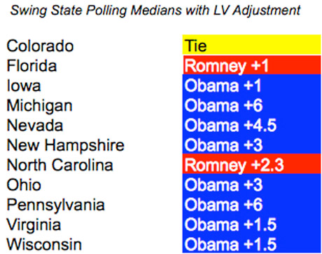 huffington post electoral votes 2012 