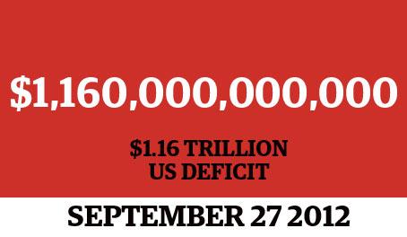 Deficit macro