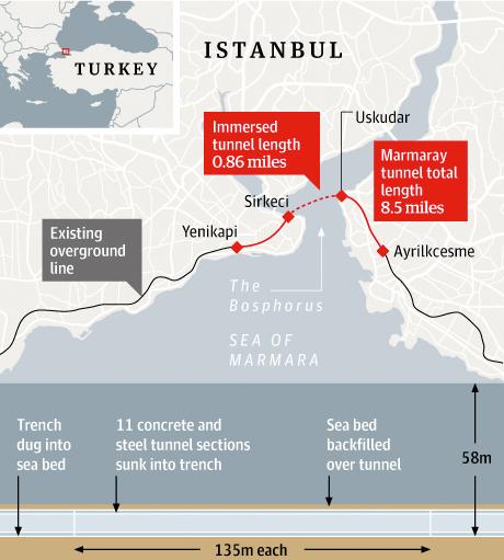 Istanbulrailtunnel.jpg