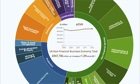 UK non-financial business economy interactive
