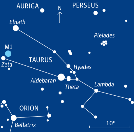 Starwatch: Taurus | Science | The Guardian