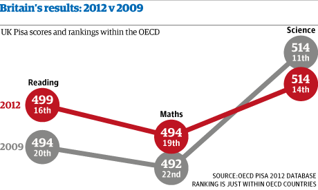 OECD_RANKING_CHART_0312.png