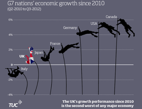 Where is Britain in the global pole vault competition?