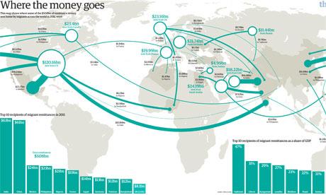 Illegals—Go Greyhound? Remittances-around-the-wo-008