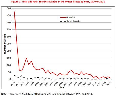 terroristattacks_460.jpg