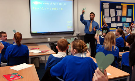 Engaging maths lesson