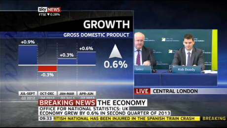 UK GDP. Q2 2013