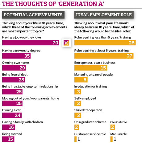 Generation A graphic 1