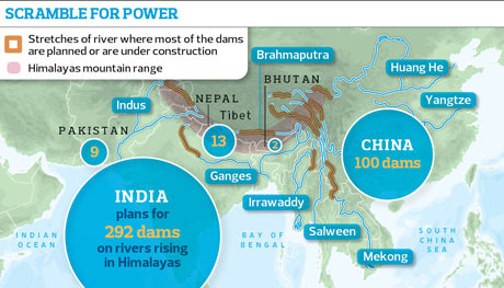 Himallayan rivers graphic