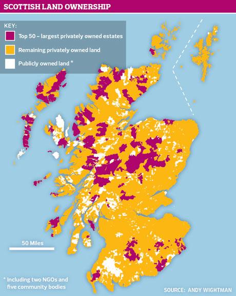 Scottish-land-graphic-001.jpg