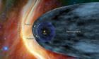 Simulation Voyager 1 2 solar system