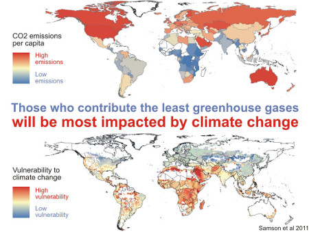 Countries that contribute least to climate change tend to be the most vulnerable to its impacts.